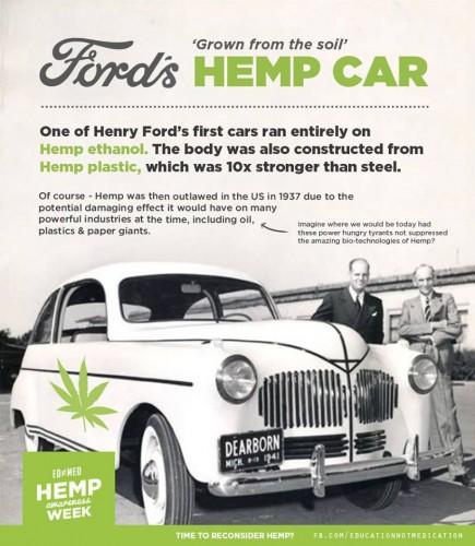 HEMP-CAR